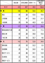京都府元気印 中小企業認定制度 チラシ